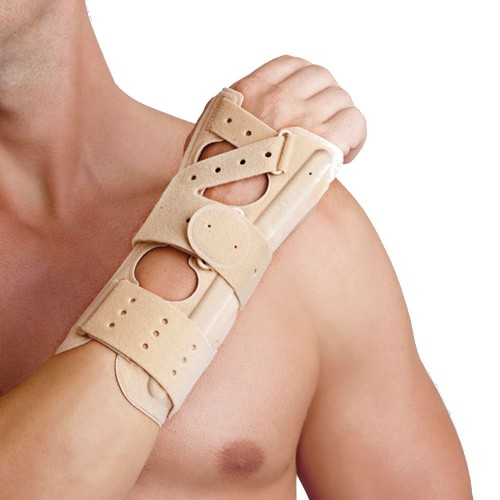 Wrist Immobilization with Splints Palmar Ambidextrous