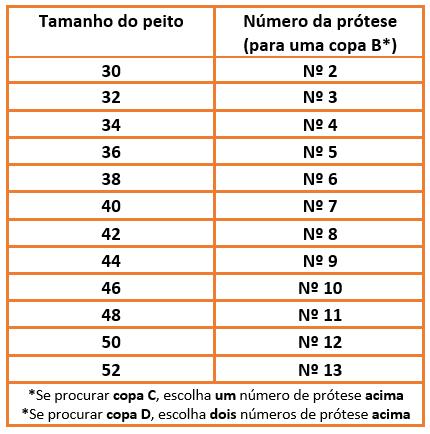 Tabela%20tamanho_pr%C3%B3teses_.png